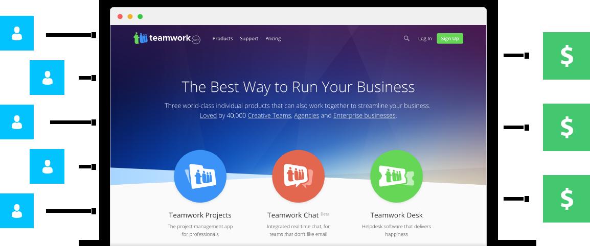 Reward People Desktop