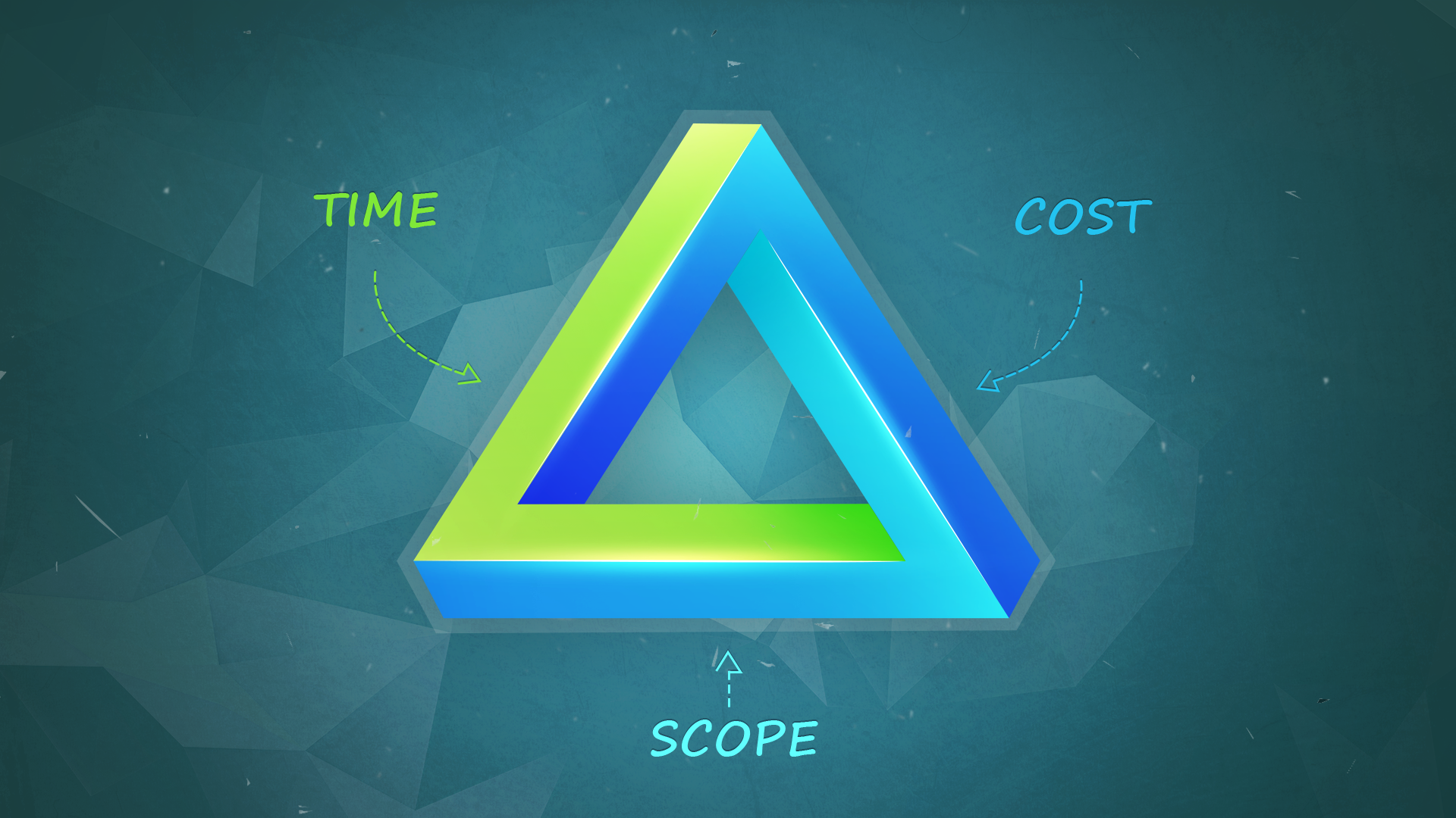 Effectively Using the Triple Constraint Triangle on the Teamwork.com blog