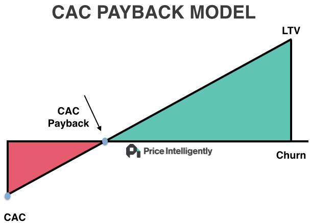 CaC_Payback-2