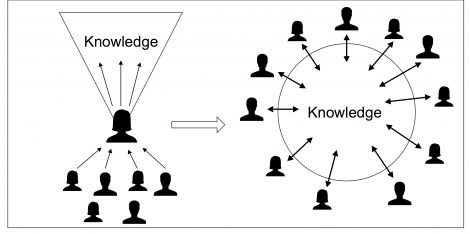 scale_foundational_knowledge