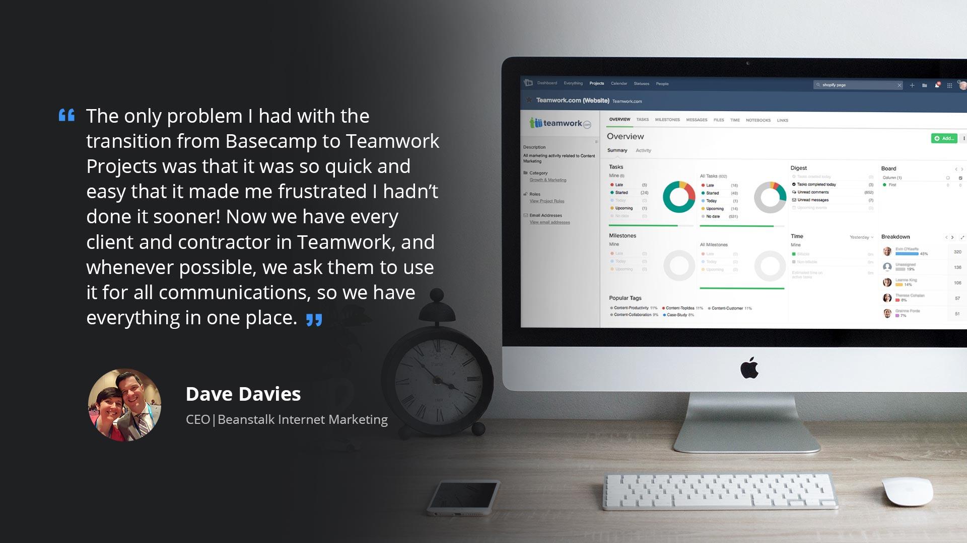 Superior Time Tracking Tools Transform Business at Every Level | Beanstalk Internet Marketing | Teamwork.com