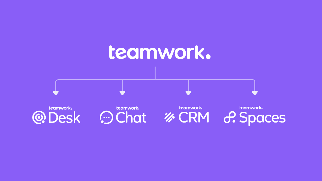 The Teamwork product suite