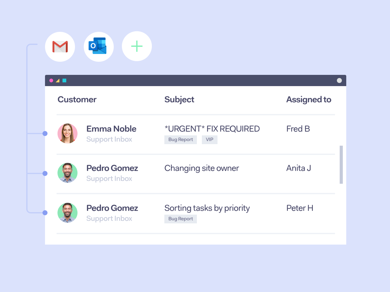 Teamwork Desk connects with your existing email