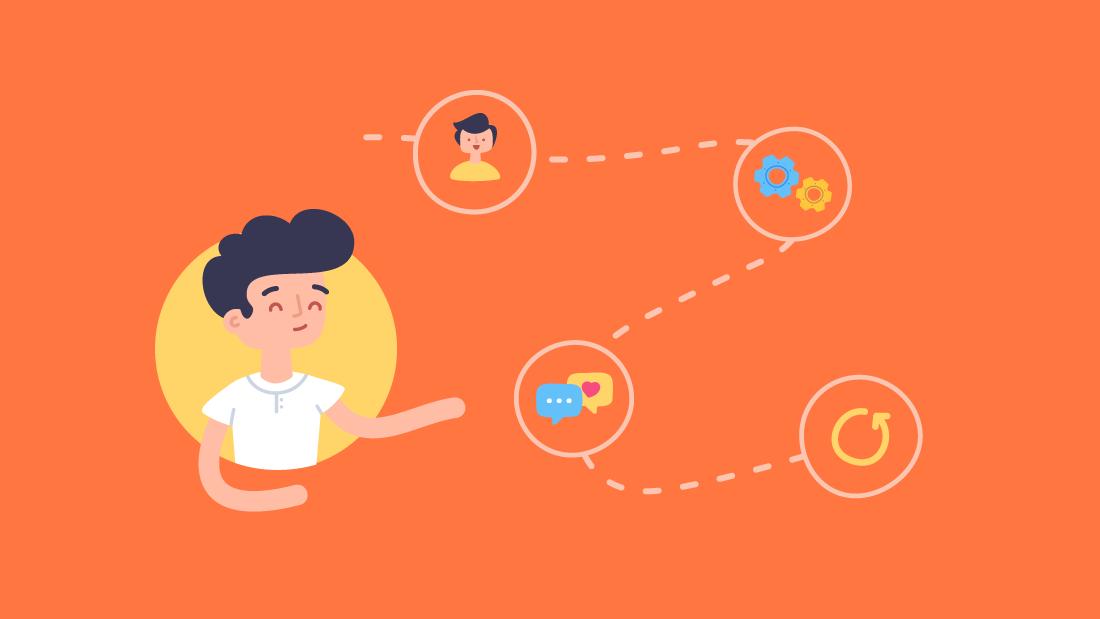 The 4 core values of agile