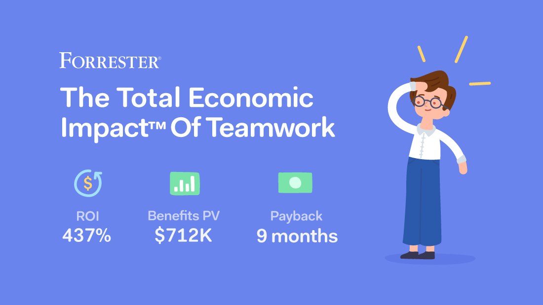 Infographic: The business impact of Teamwork