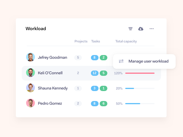 Managing workloads